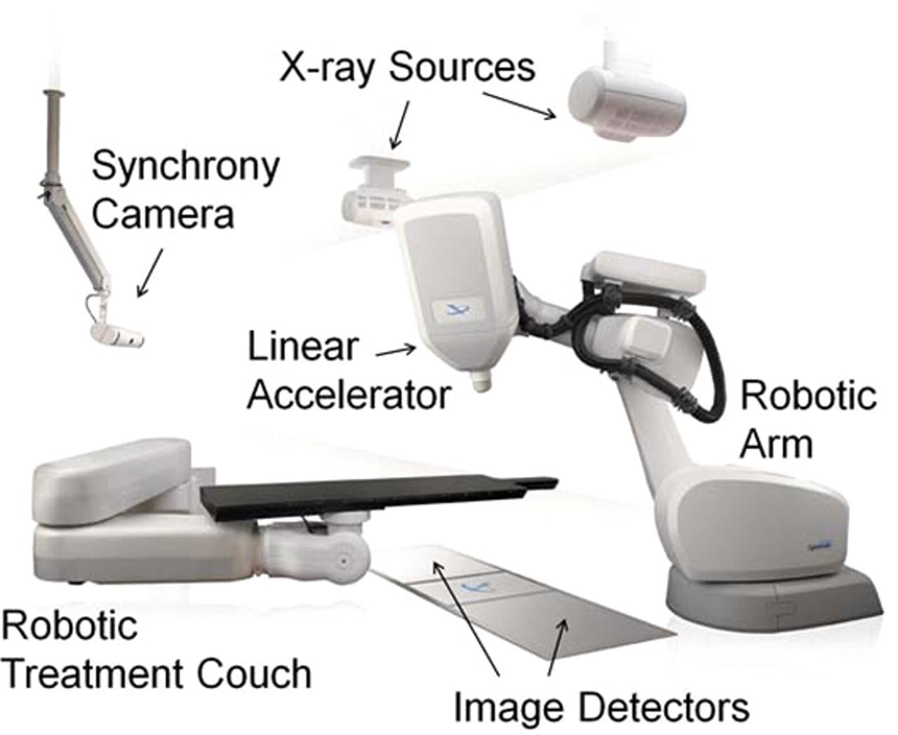 Cyberknife Radiosurgery For An Intracardiac Metastasis